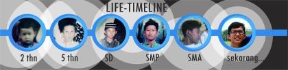 lifetimeline